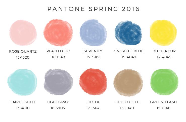 Nuancier Pantone tendances 2016