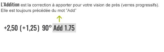 22d0585563 Explication de l'addition pour les verres progressifs